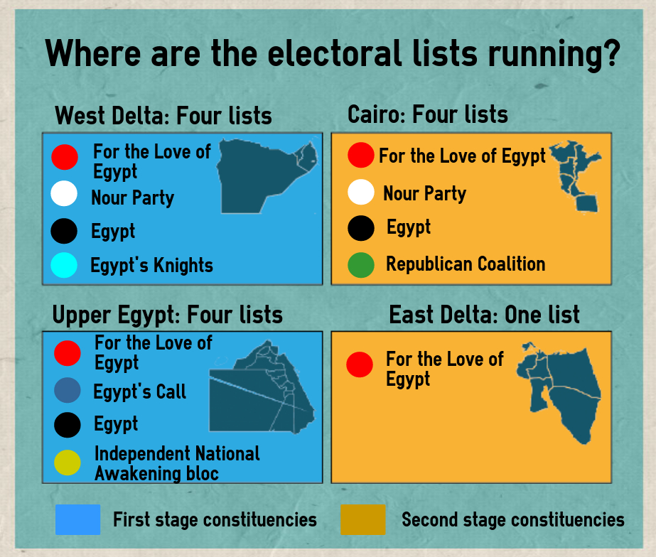 Electoral lists geographic distribution 2015 parliament