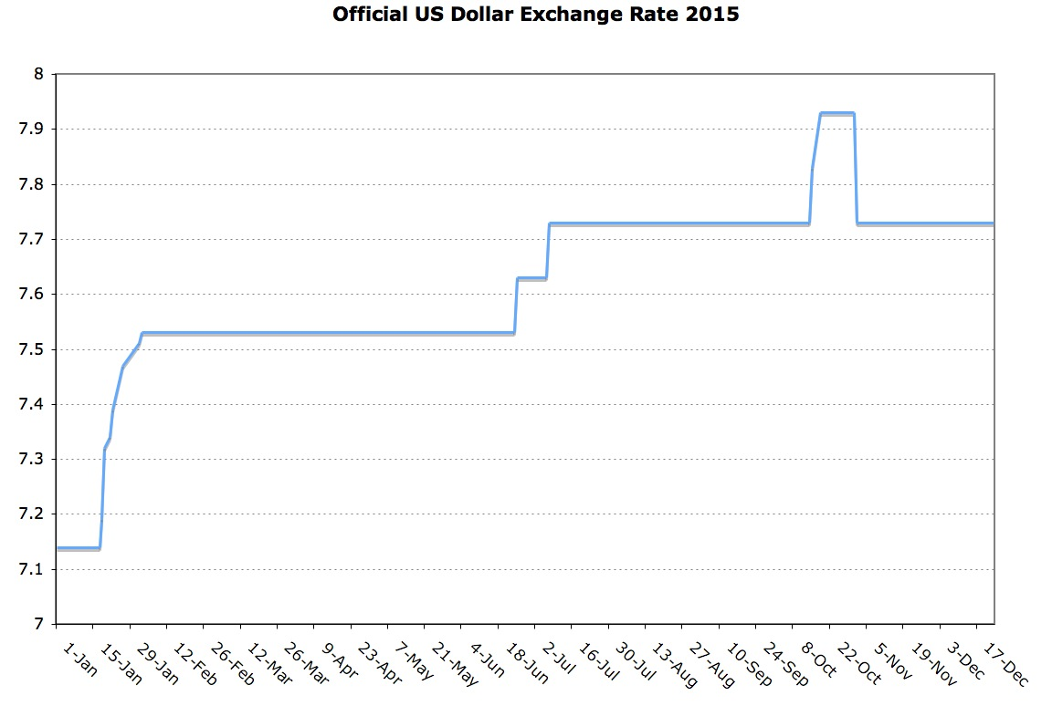 official exchange rate.JPG