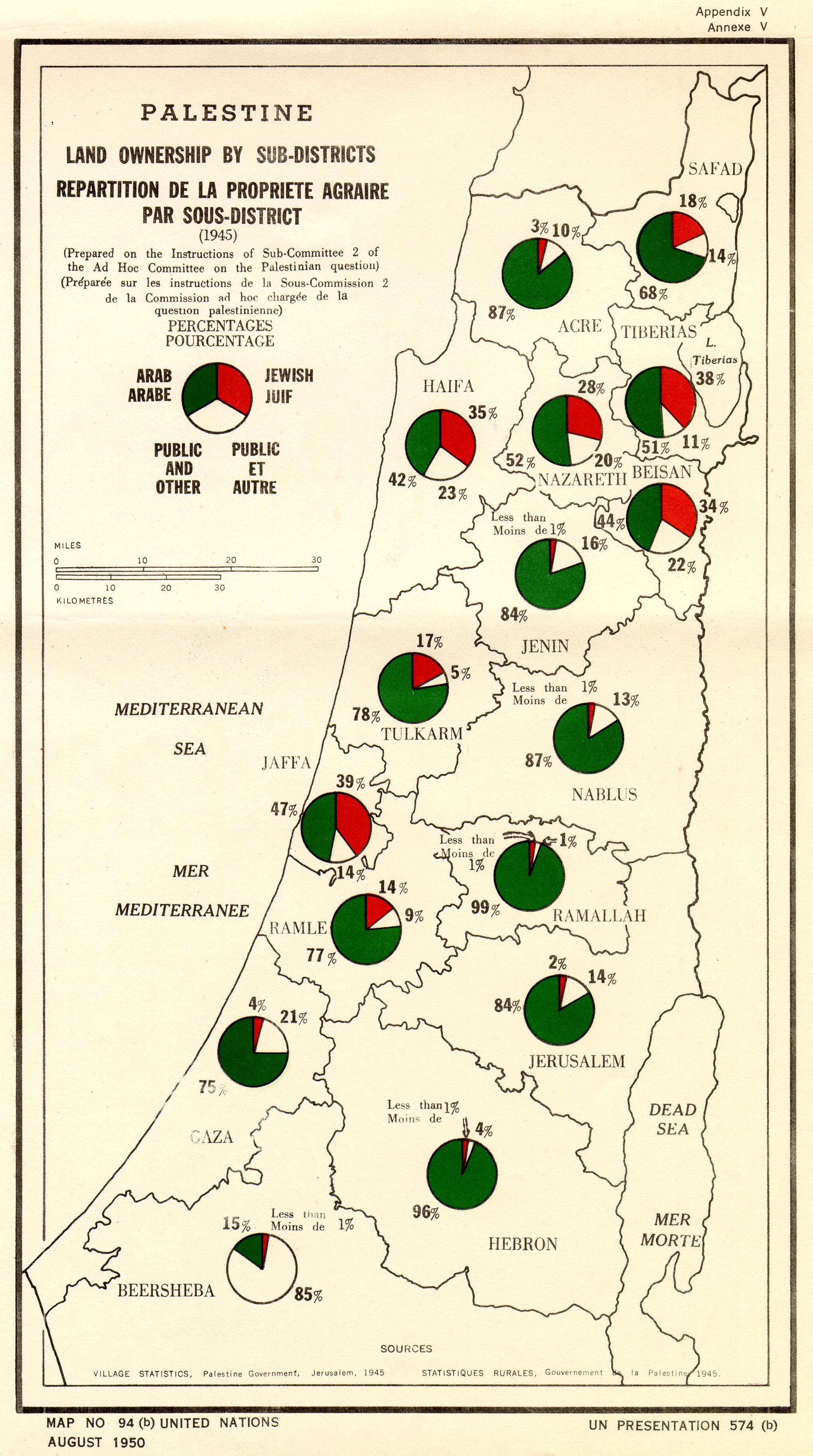 Map of land ownership in Palestine by sub-district in 1945