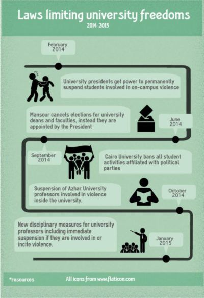 universitylaws (2)