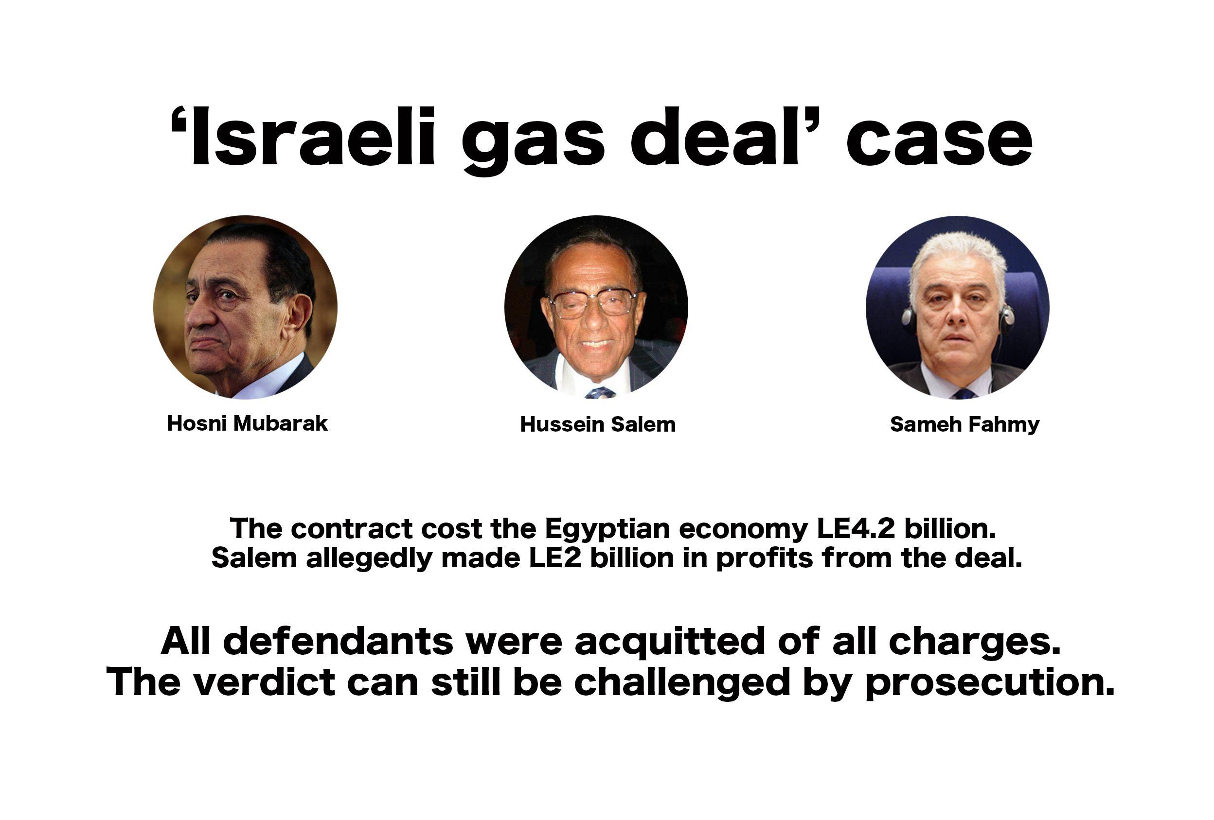 Israeli gas deal