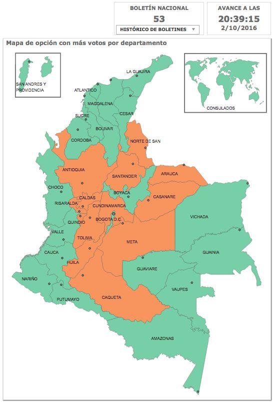 Plebiscite results. Green: Yes. Orange: No. Registraduría Nacional, Colombia.