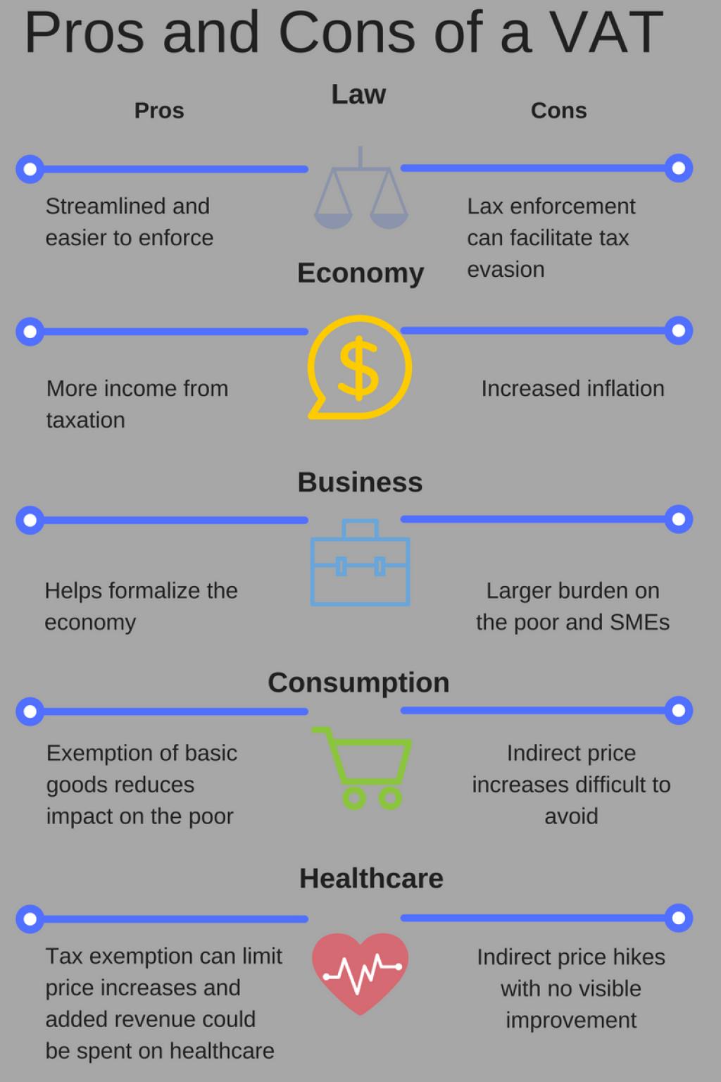 vat-infographic-2