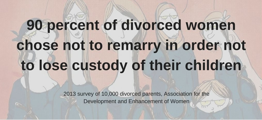 Remarriage after divorce kids