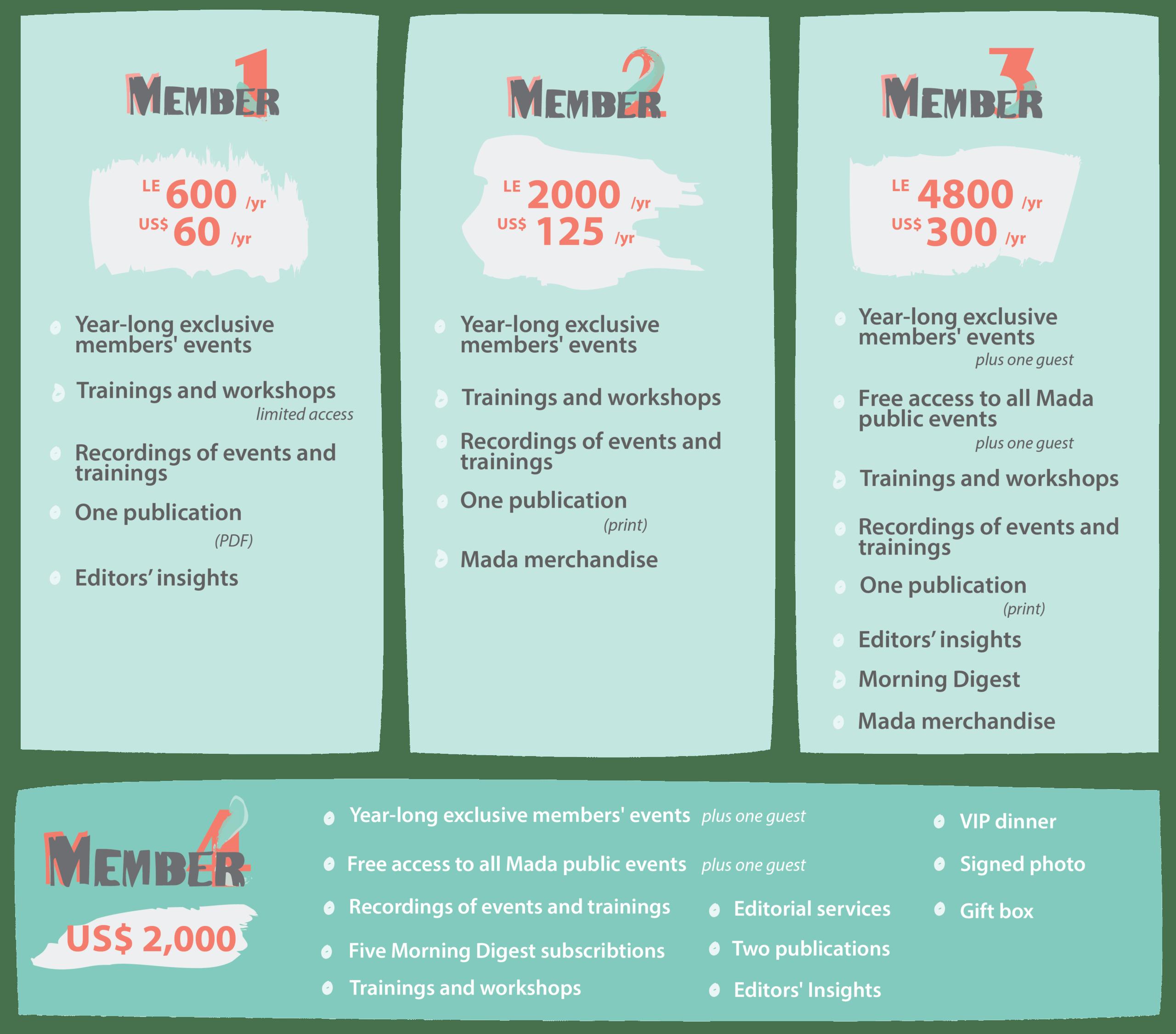 Mada Membership Program Mada Masr English to spanish translation of mada. mada membership program mada masr